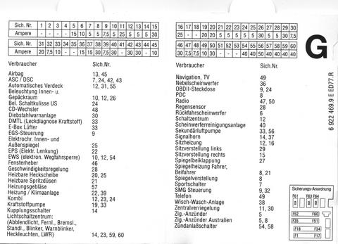 Warnblinker Und Zentralverrieglung Schalter Funktioniert Nicht Mehr Zroadster Com Bmw Z1 Z2